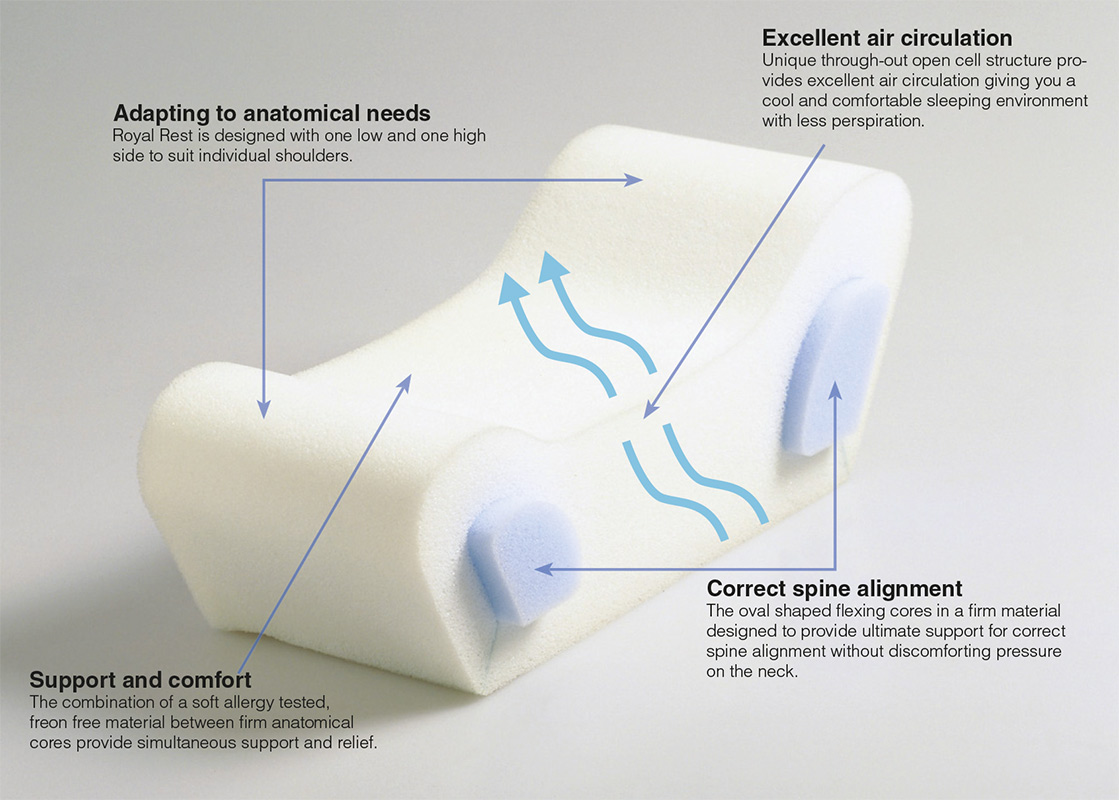 A Cut Pillow with Excellent Air Circulation